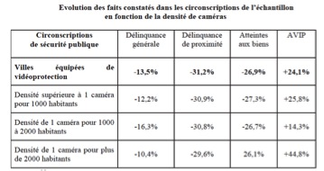 rapport_videoprotection1