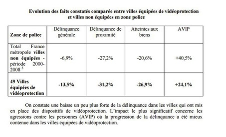 rapport_videoprotection2